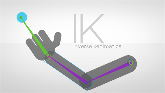 Inverse Kinematic