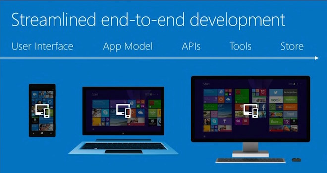 Windows Universal Apps