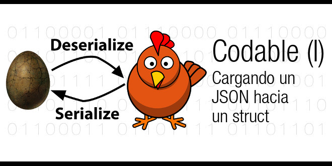 Photo of Codable (I), cargando un JSON hacia un struct