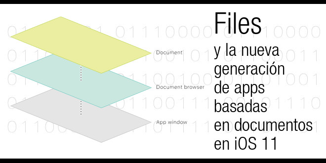 Files y la nueva generación de apps basadas en documentos en iOS 11